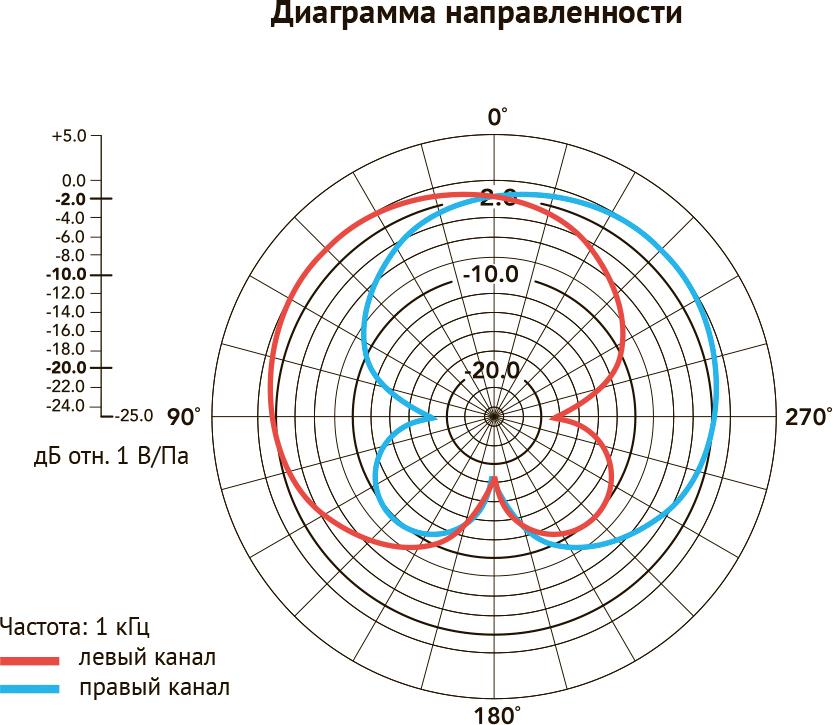 Микрофон GB-VM 03 (СТЕРЕО) 2.jpg