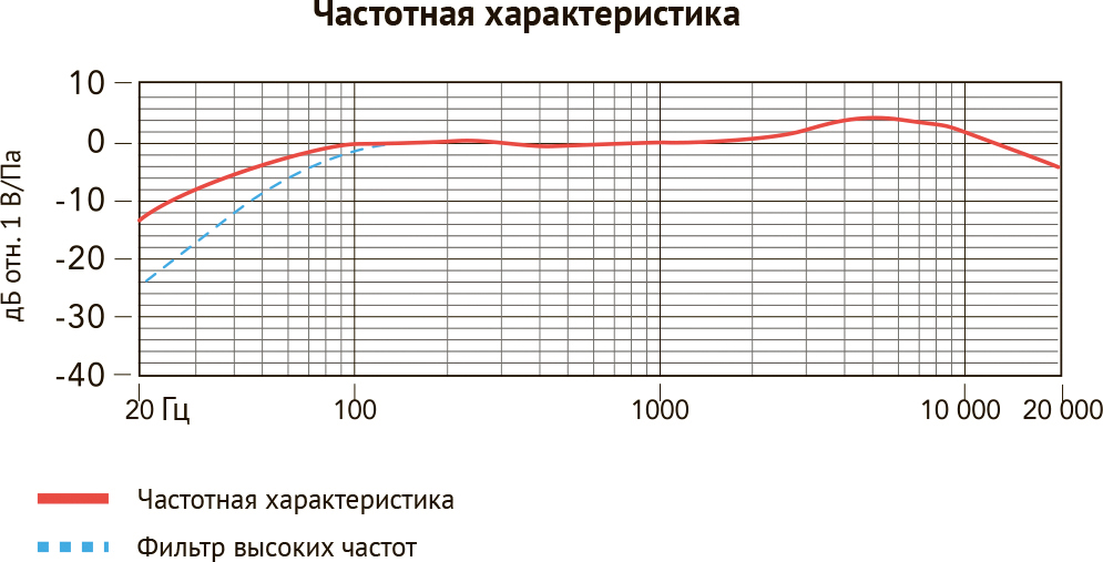 Микрофон GB-VM 03 (СТЕРЕО) 1.jpg
