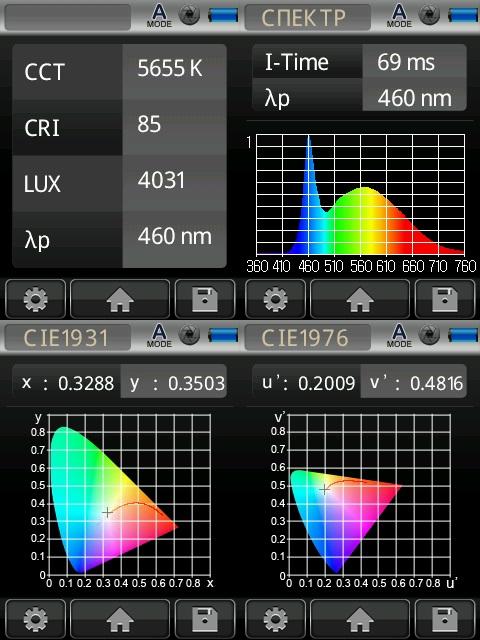 Sunlight 100 спектрограмма.jpg