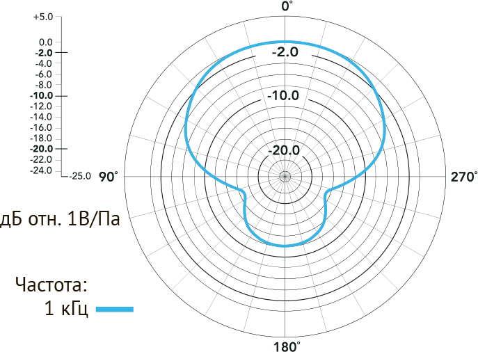 Микрофон GB-VM 01 (MOHO)2.jpg