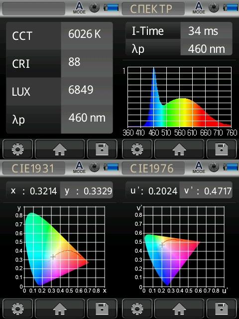 Sunlight 200 спектрограмма.jpg