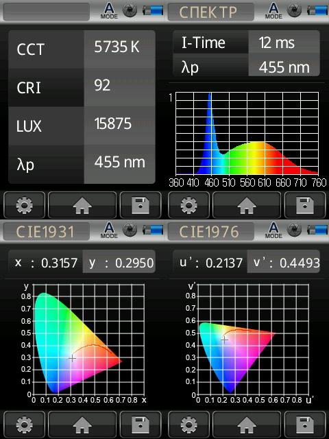 GreenBean Fresnel 180 LED X2 спектрограмма.jpg